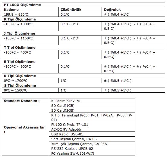 Lutron TM-947SD Termometre - 4 Kanallı