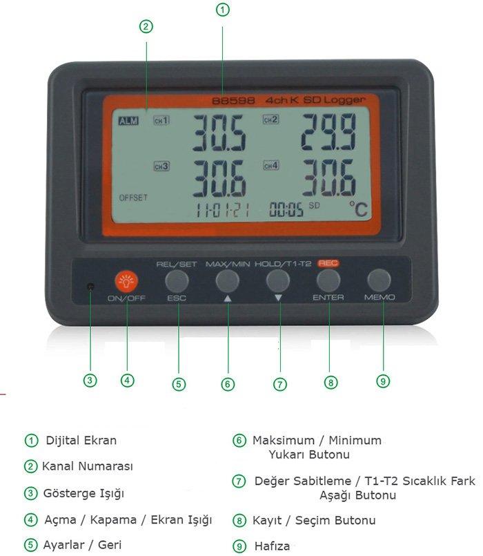 AZ 88598 K Tip Sıcaklık Kayıt Cihazı 4 Kanallı Datalogger